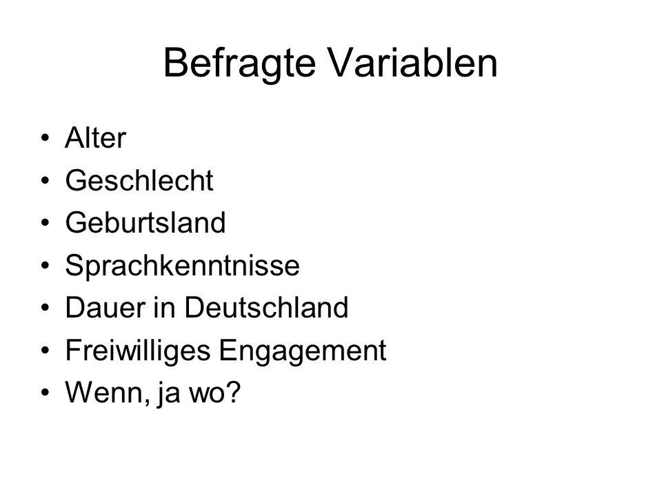 Befragte Variablen Alter Geschlecht Geburtsland Sprachkenntnisse Dauer in Deutschland Freiwilliges Engagement Wenn, ja wo