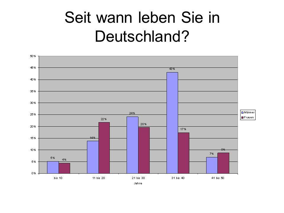 Seit wann leben Sie in Deutschland