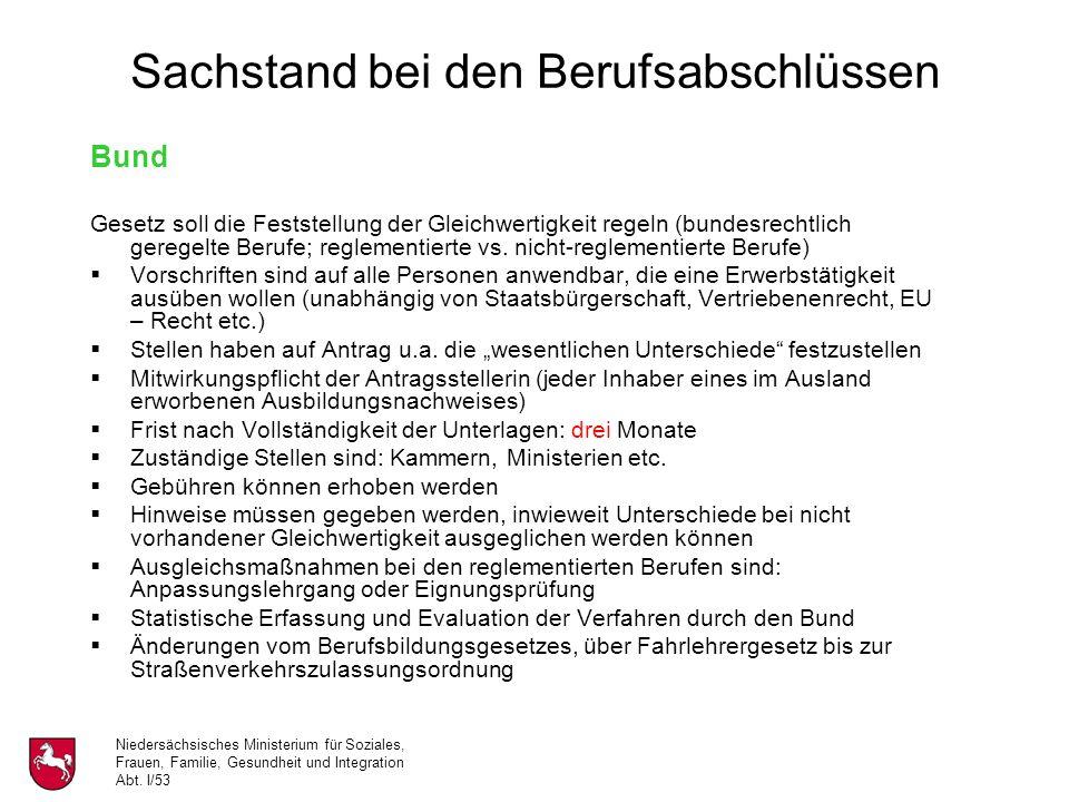 Niedersächsisches Ministerium für Soziales, Frauen, Familie, Gesundheit und Integration Abt. I/53 Sachstand bei den Berufsabschlüssen Bund Gesetz soll