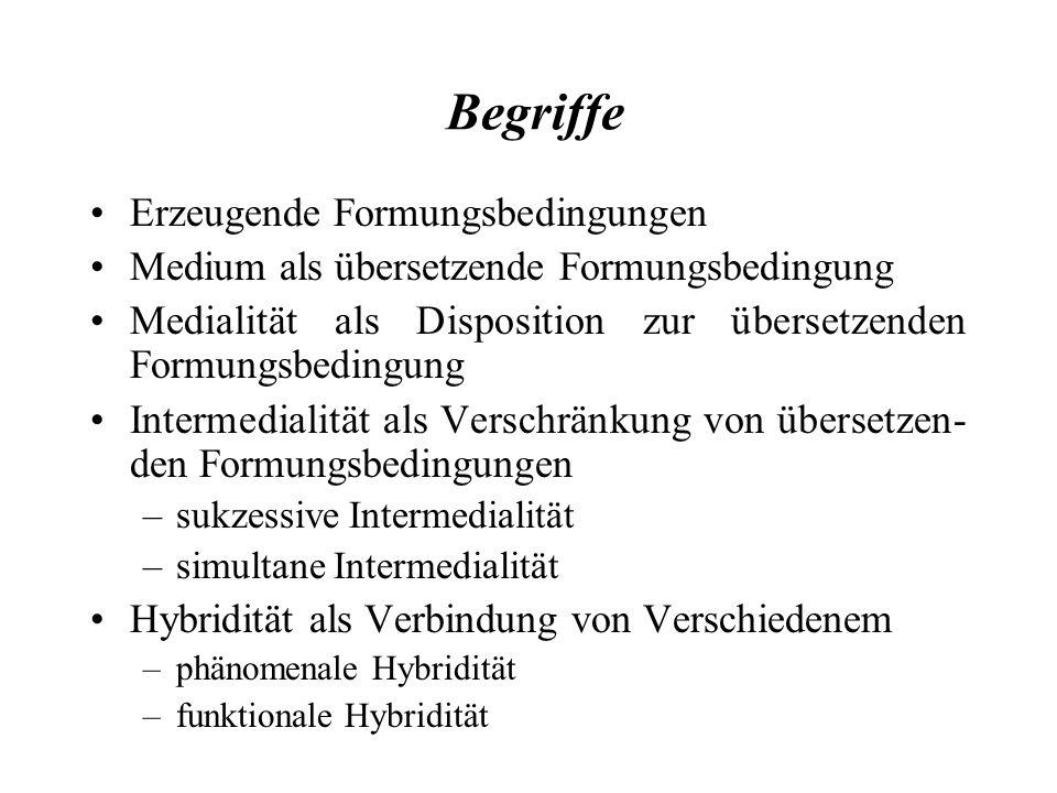 Begriffe Erzeugende Formungsbedingungen Medium als übersetzende Formungsbedingung Medialität als Disposition zur übersetzenden Formungsbedingung Inter