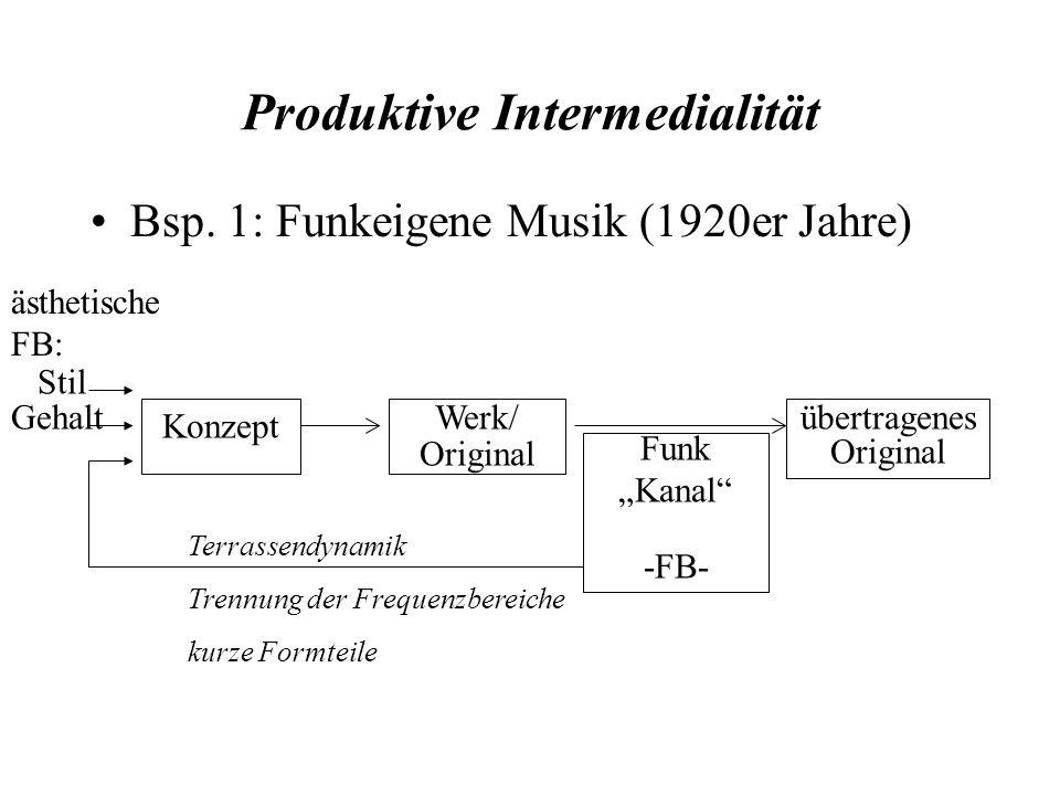Produktive Intermedialität Bsp. 1: Funkeigene Musik (1920er Jahre) Konzept Werk/ Original übertragenes Original Funk Kanal -FB- Stil Gehalt ästhetisch