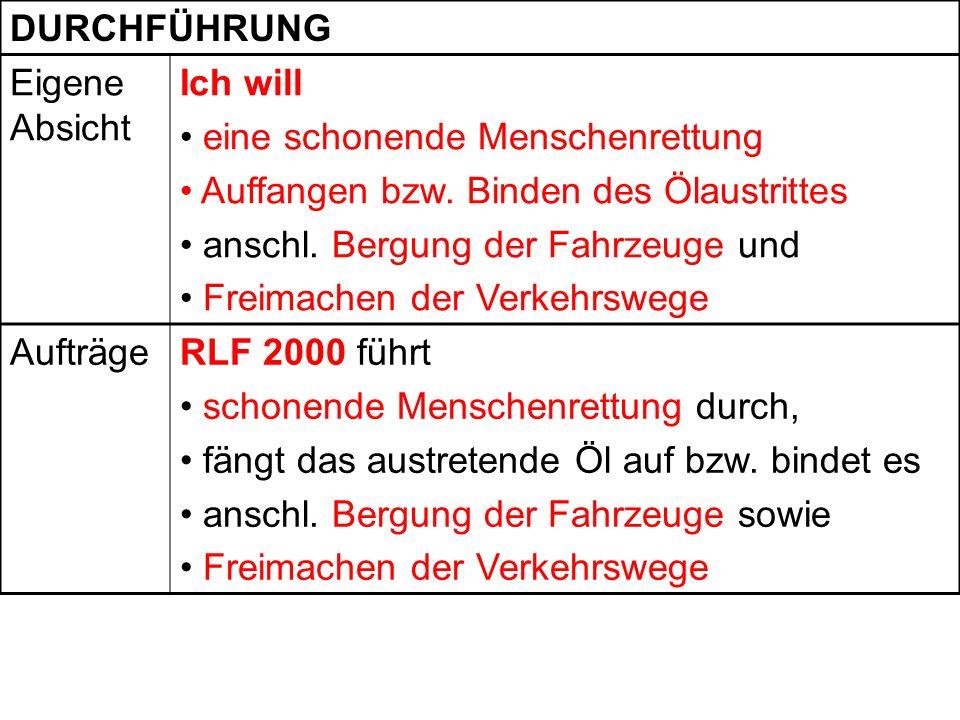 VERBINDUNG Einsatzleitstelle ist das MTF beim Gasthaus zum Löwen Funkverbindung – Sprechgruppe… (z.