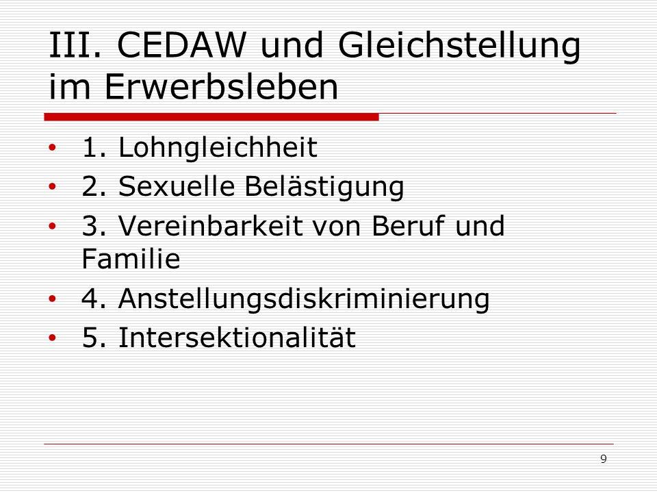 III. CEDAW und Gleichstellung im Erwerbsleben 1. Lohngleichheit 2. Sexuelle Belästigung 3. Vereinbarkeit von Beruf und Familie 4. Anstellungsdiskrimin