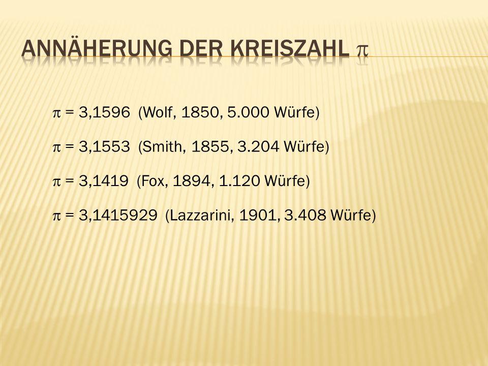 = 3,1596 (Wolf, 1850, 5.000 Würfe) = 3,1553 (Smith, 1855, 3.204 Würfe) = 3,1419 (Fox, 1894, 1.120 Würfe) = 3,1415929 (Lazzarini, 1901, 3.408 Würfe)