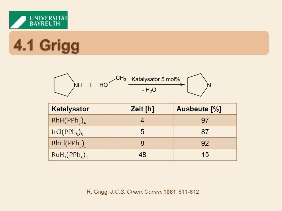 KatalysatorZeit [h]Ausbeute [%] RhH(PPh 3 ) 4 497 IrCl(PPh 3 ) 3 587 RhCl(PPh 3 ) 3 892 RuH 2 (PPh 3 ) 4 4815 R. Grigg, J.C.S. Chem. Comm. 1981, 611-6