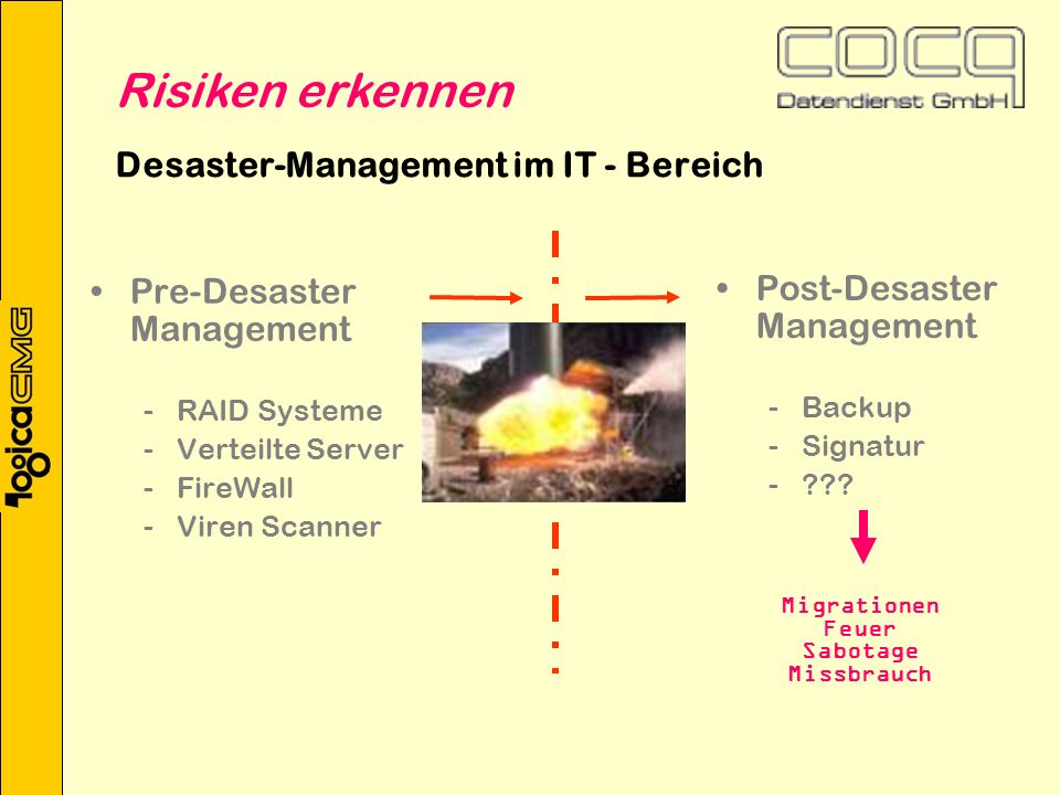 Desaster-Management im IT - Bereich Pre-Desaster Management -RAID Systeme -Verteilte Server -FireWall -Viren Scanner Post-Desaster Management -Backup