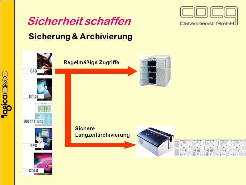 Sicherung & Archivierung Regelmäßige Zugriffe Sichere Langzeitarchivierung Sicherheit schaffen