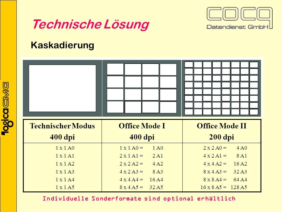 Kaskadierung Technischer Modus 400 dpi Office Mode I 400 dpi Office Mode II 200 dpi 1 x 1 A0 1 x 1 A1 1 x 1 A2 1 x 1 A3 1 x 1 A4 1 x 1 A5 1 x 1 A0 =1 A0 2 x 1 A1 =2 A1 2 x 2 A2 =4 A2 4 x 2 A3 =8 A3 4 x 4 A4 =16 A4 8 x 4 A5 =32 A5 2 x 2 A0 =4 A0 4 x 2 A1 =8 A1 4 x 4 A2 =16 A2 8 x 4 A3 =32 A3 8 x 8 A4 =64 A4 16 x 8 A5 =128 A5 Individuelle Sonderformate sind optional erhältlich Technische Lösung