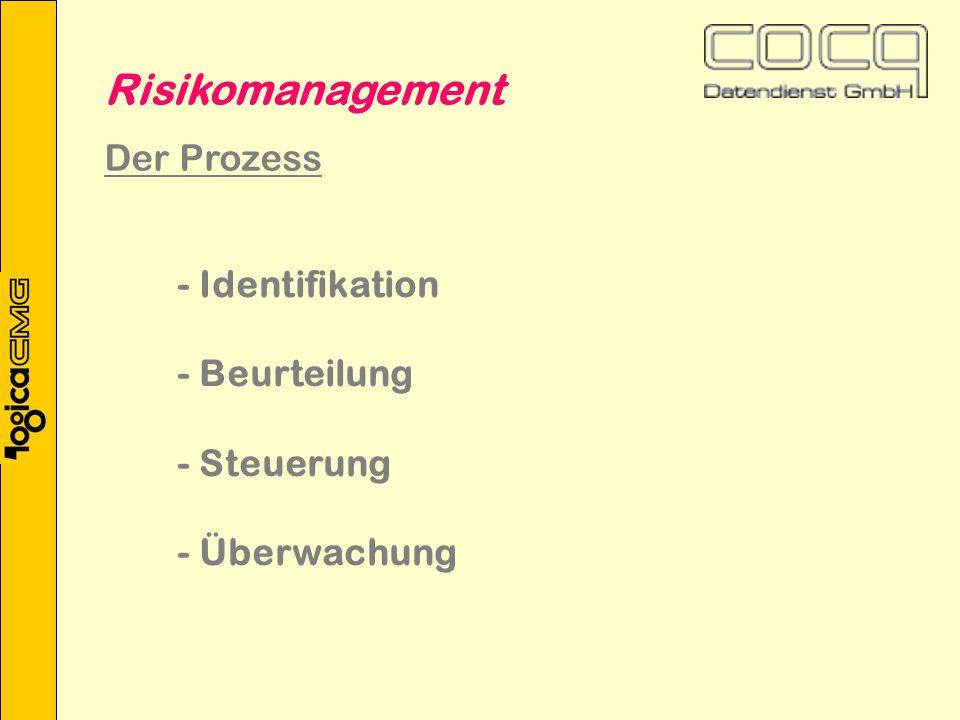 - Identifikation - Beurteilung - Steuerung - Überwachung Risikomanagement Der Prozess