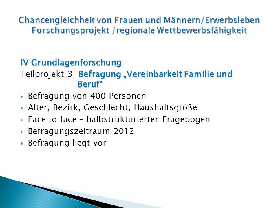 IV Grundlagenforschung Befragung Vereinbarkeit Familie und Beruf Teilprojekt 3: Befragung Vereinbarkeit Familie und Beruf Befragung von 400 Personen A