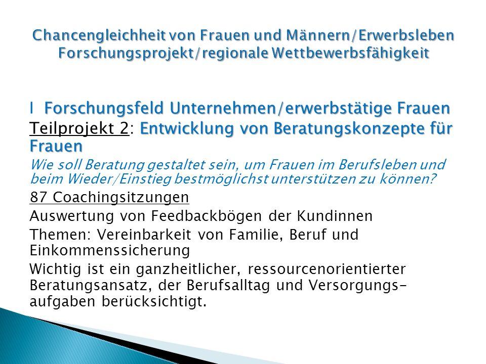 Forschungsfeld Unternehmen/erwerbstätige Frauen I Forschungsfeld Unternehmen/erwerbstätige Frauen Entwicklung von Beratungskonzepte für Frauen Teilpro
