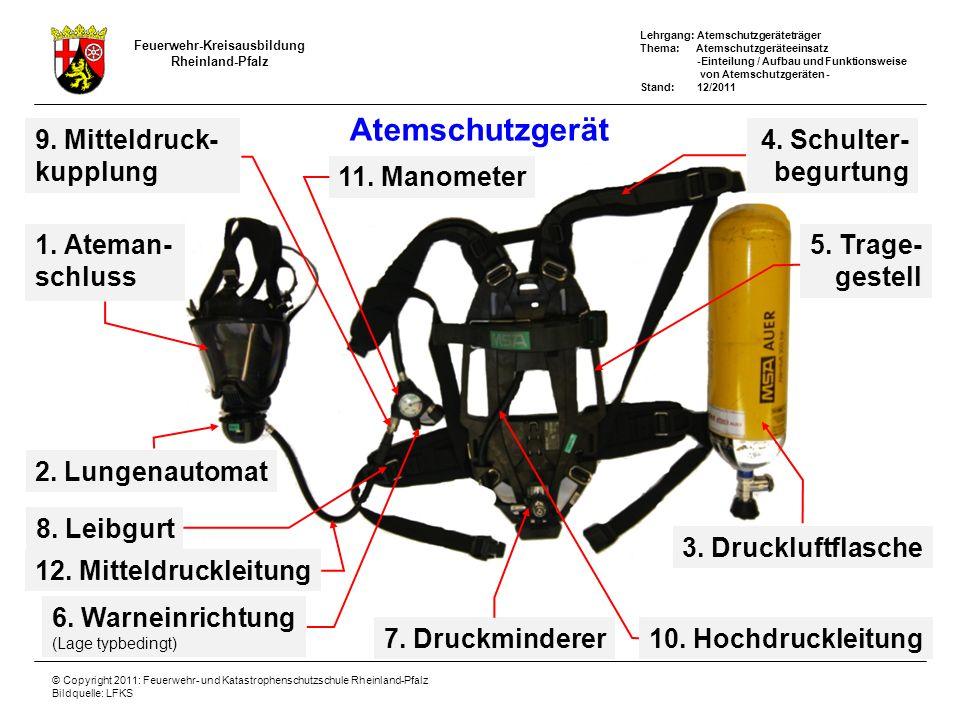 Lehrgang: Atemschutzgeräteträger Thema: Atemschutzgeräteeinsatz -Einteilung / Aufbau und Funktionsweise von Atemschutzgeräten - Stand: 12/2011 Feuerwe