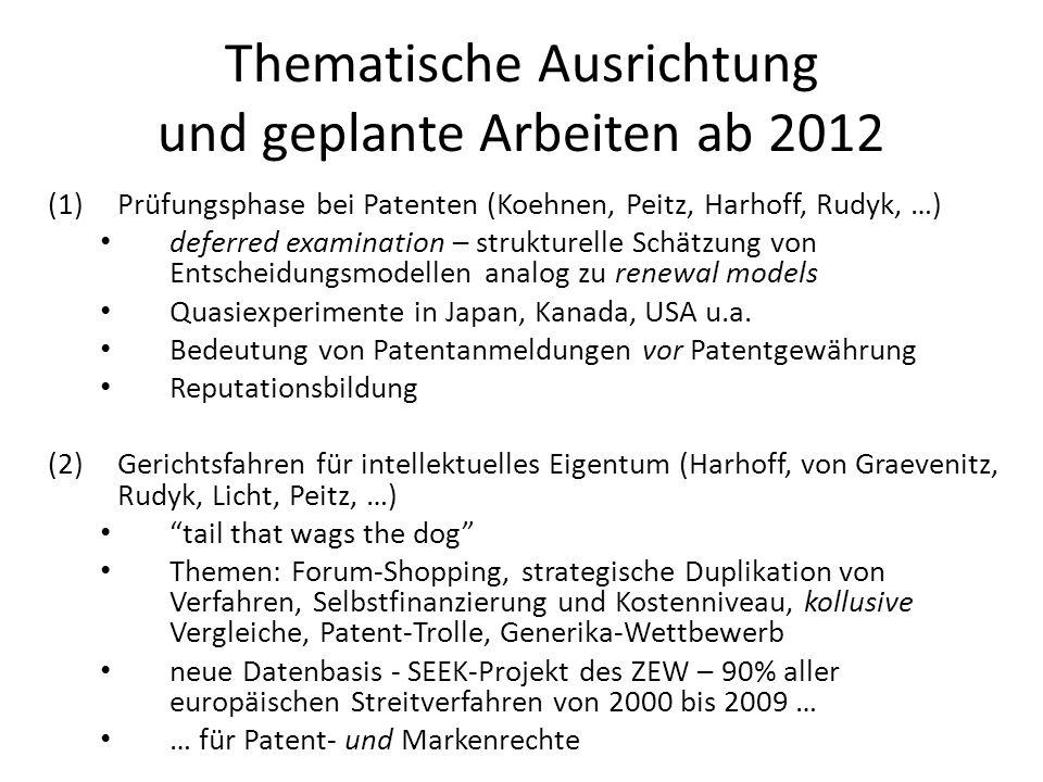 Thematische Ausrichtung und geplante Arbeiten ab 2012 (3)Theorie und Empirie von Markenrechten (Bechtold, Peitz, von Graevenitz, …) Weitere Untersuchung zu Markenstrategien Marken – Informationsfunktion oder Ausschlussrechte.