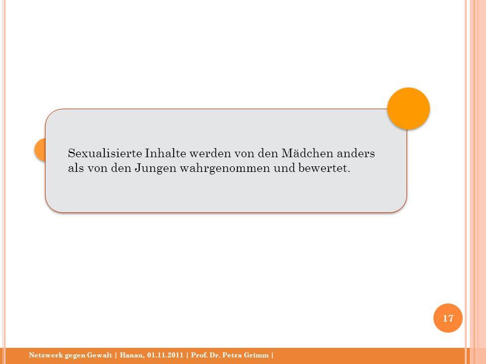 Netzwerk gegen Gewalt | Hanau, 01.11.2011 | Prof. Dr. Petra Grimm | Sexualisierte Inhalte werden von den Mädchen anders als von den Jungen wahrgenomme