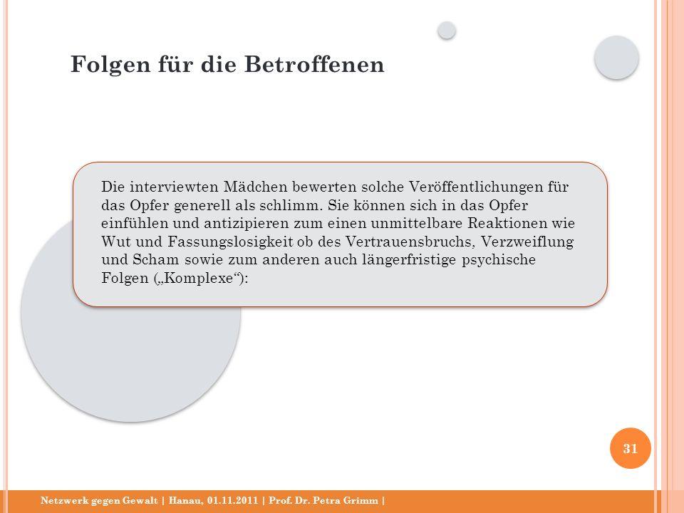 Netzwerk gegen Gewalt | Hanau, 01.11.2011 | Prof. Dr. Petra Grimm | Die interviewten Mädchen bewerten solche Veröffentlichungen für das Opfer generell