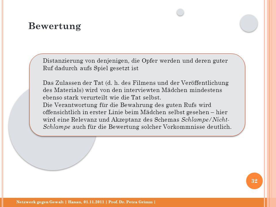 Netzwerk gegen Gewalt | Hanau, 01.11.2011 | Prof. Dr. Petra Grimm | Distanzierung von denjenigen, die Opfer werden und deren guter Ruf dadurch aufs Sp