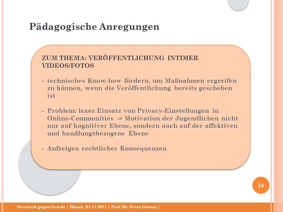 Netzwerk gegen Gewalt | Hanau, 01.11.2011 | Prof. Dr. Petra Grimm | 34 ZUM THEMA: VERÖFFENTLICHUNG INTIMER VIDEOS/FOTOS - technisches Know-how fördern