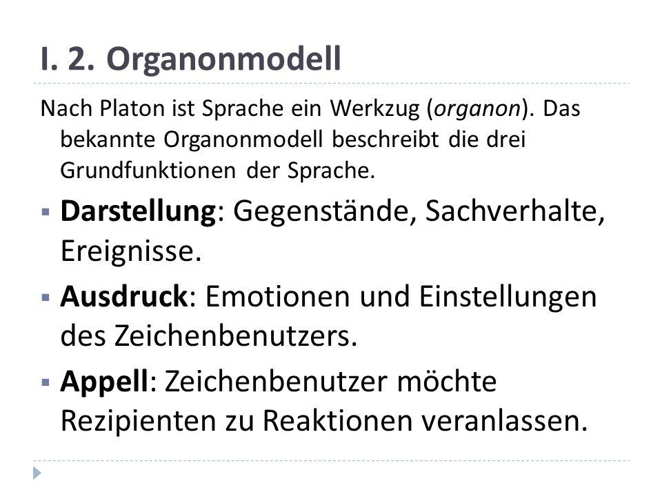 I.2.Organonmodell Nach Platon ist Sprache ein Werkzug (organon).