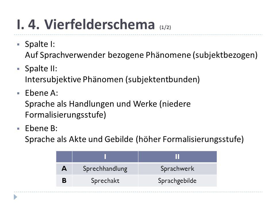 I. 4.Vierfelderschema (1/2) Spalte I: Auf Sprachverwender bezogene Phänomene (subjektbezogen) Spalte II: Intersubjektive Phänomen (subjektentbunden) E