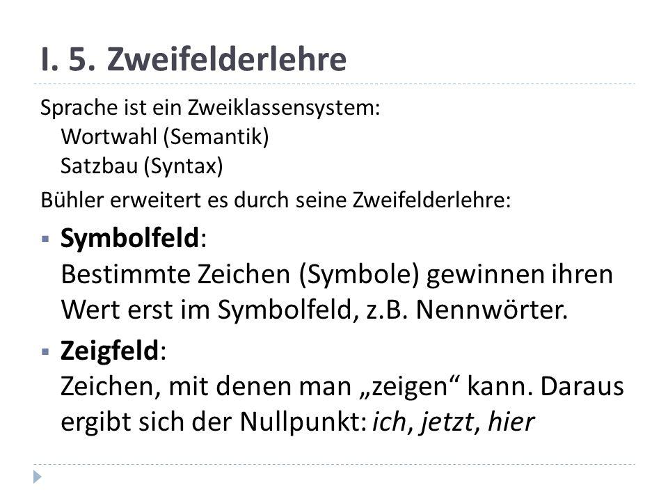 I. 5.Zweifelderlehre Sprache ist ein Zweiklassensystem: Wortwahl (Semantik) Satzbau (Syntax) Bühler erweitert es durch seine Zweifelderlehre: Symbolfe