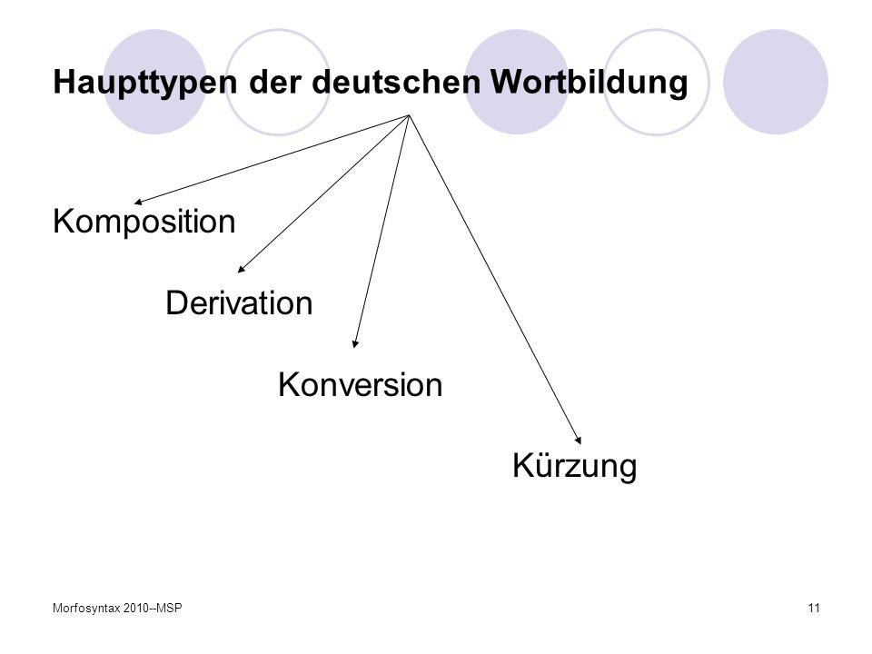 Morfosyntax 2010--MSP11 Haupttypen der deutschen Wortbildung Komposition Derivation Konversion Kürzung