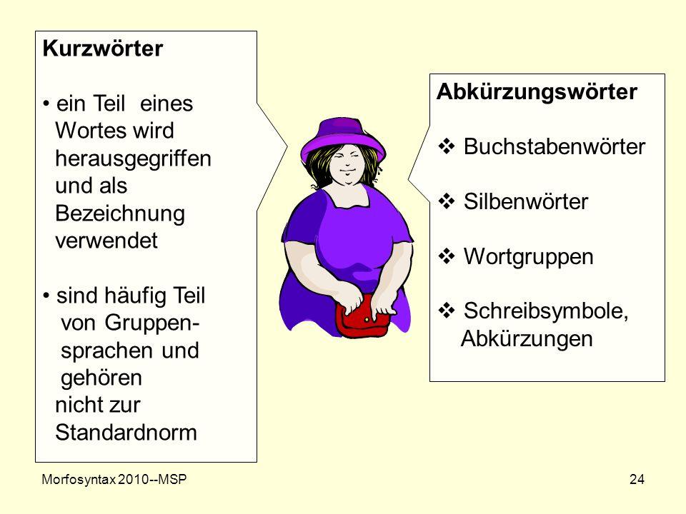 Morfosyntax 2010--MSP24 Abkürzungswörter Buchstabenwörter Silbenwörter Wortgruppen Schreibsymbole, Abkürzungen Kurzwörter ein Teil eines Wortes wird h