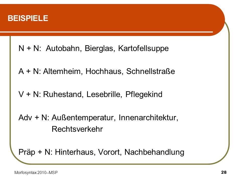 Morfosyntax 2010--MSP28 BEISPIELE N + N: Autobahn, Bierglas, Kartofellsuppe A + N: Altemheim, Hochhaus, Schnellstraße V + N: Ruhestand, Lesebrille, Pf
