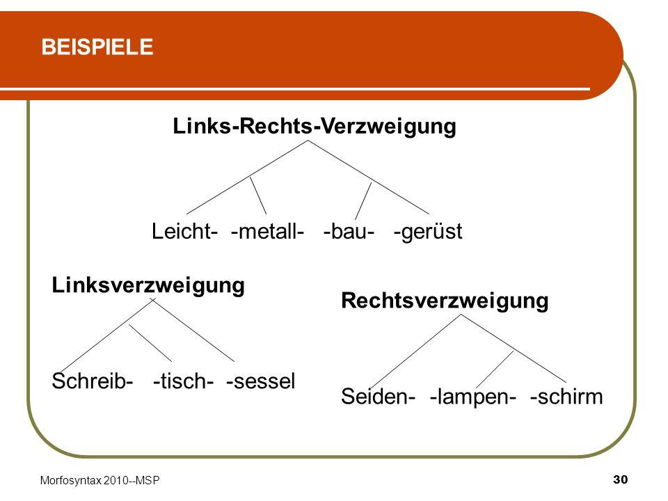 Morfosyntax 2010--MSP30 Linksverzweigung Schreib- -tisch- -sessel Rechtsverzweigung Seiden- -lampen- -schirm Links-Rechts-Verzweigung Leicht- -metall-
