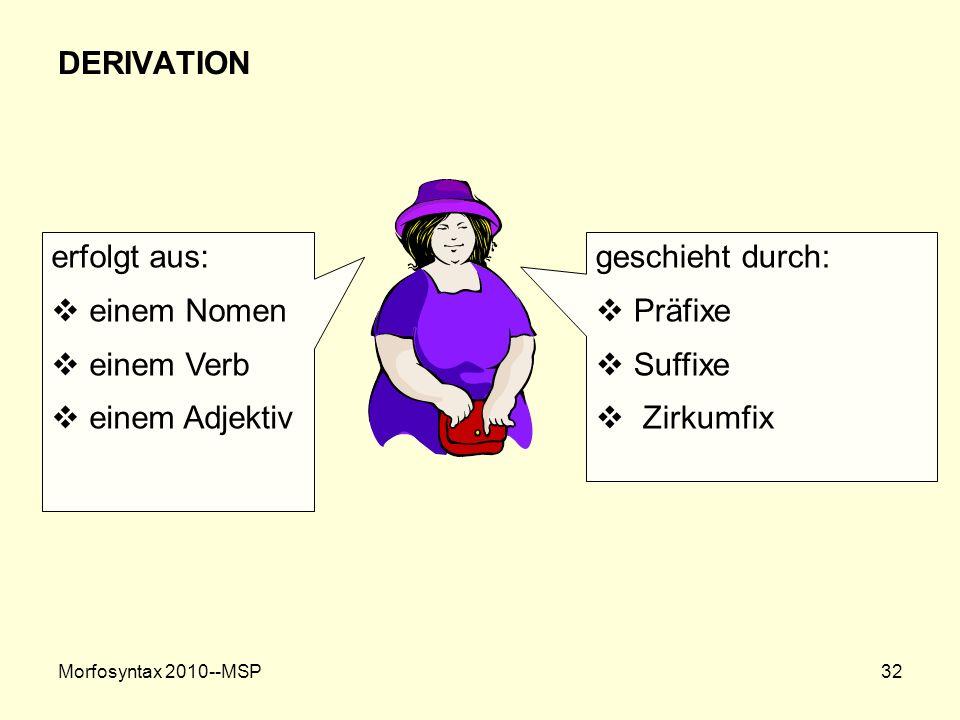 Morfosyntax 2010--MSP32 DERIVATION geschieht durch: Präfixe Suffixe Zirkumfix erfolgt aus: einem Nomen einem Verb einem Adjektiv