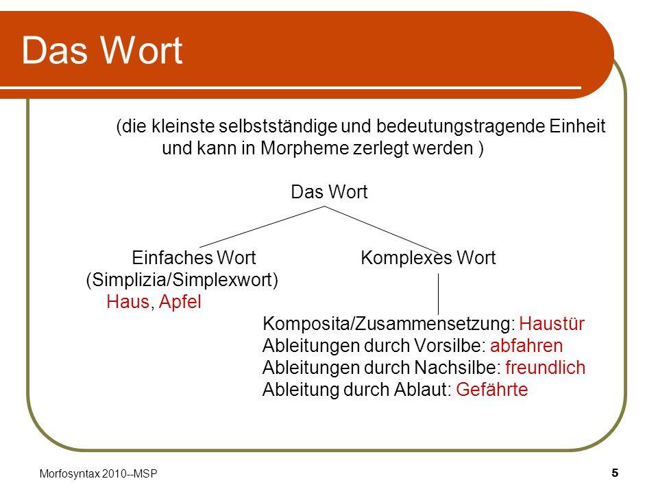 Morfosyntax 2010--MSP6 Ein Wort kann bestehen aus: Ein Stammmorphem: Haus Zwei Stammmorpheme: Autogarage Mehrere Stammmorpheme: Atomkraftwerk Stamm-, Wortbildungs- und Flexionsmorpheme: Misswirtschaften