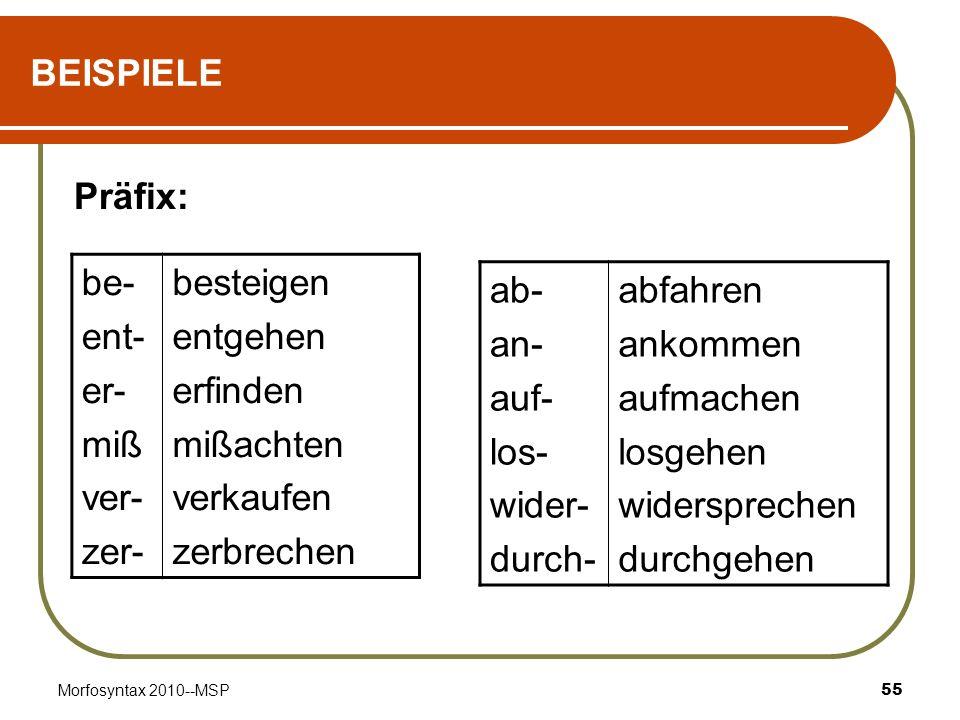 Morfosyntax 2010--MSP55 BEISPIELE Präfix: ab- an- auf- los- wider- durch- abfahren ankommen aufmachen losgehen widersprechen durchgehen be- ent- er- m