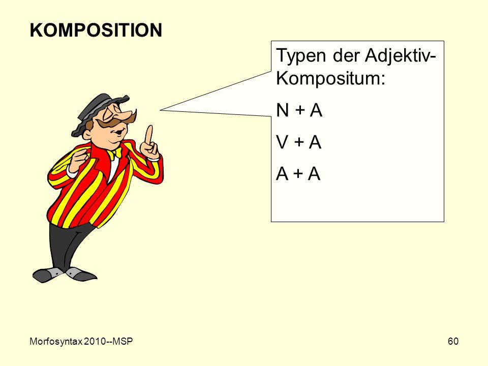 Morfosyntax 2010--MSP60 KOMPOSITION Typen der Adjektiv- Kompositum: N + A V + A A + A
