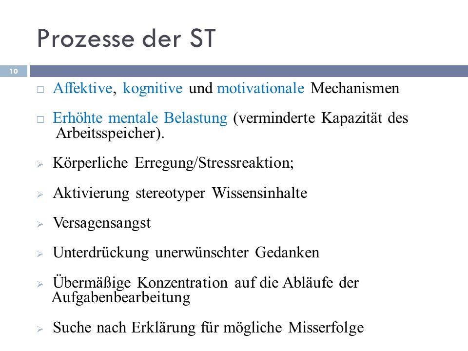 Prozesse der ST Affektive, kognitive und motivationale Mechanismen Erhöhte mentale Belastung (verminderte Kapazität des Arbeitsspeicher). Körperliche