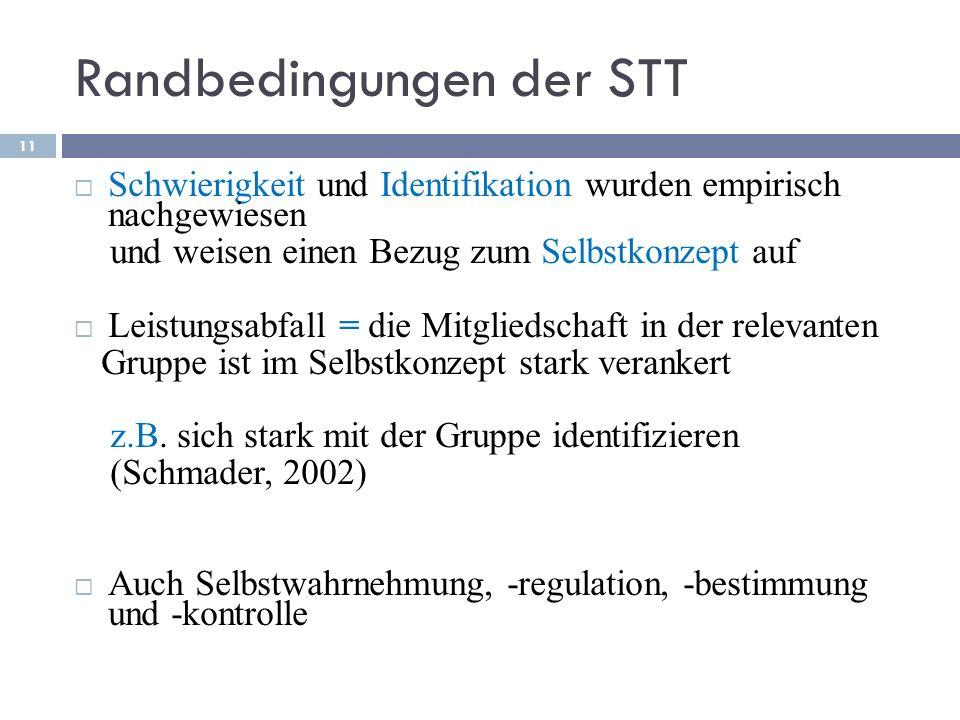 Randbedingungen der STT Schwierigkeit und Identifikation wurden empirisch nachgewiesen und weisen einen Bezug zum Selbstkonzept auf Leistungsabfall =