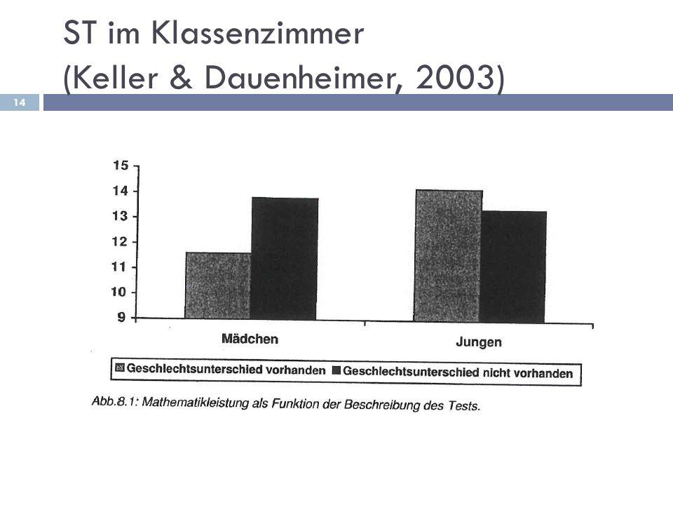 ST im Klassenzimmer (Keller & Dauenheimer, 2003) 14