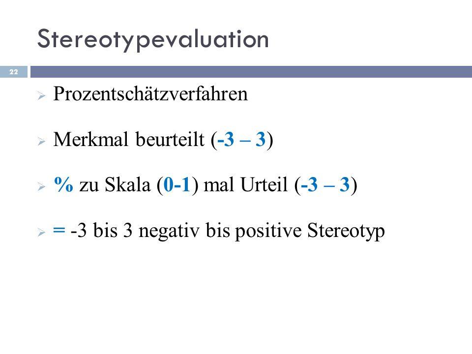 Stereotypevaluation Prozentschätzverfahren Merkmal beurteilt (-3 – 3) % zu Skala (0-1) mal Urteil (-3 – 3) = -3 bis 3 negativ bis positive Stereotyp 2