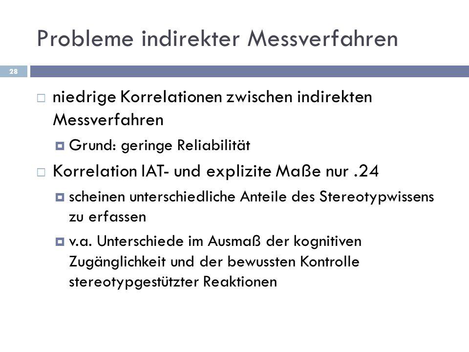 Probleme indirekter Messverfahren niedrige Korrelationen zwischen indirekten Messverfahren Grund: geringe Reliabilität Korrelation IAT- und explizite