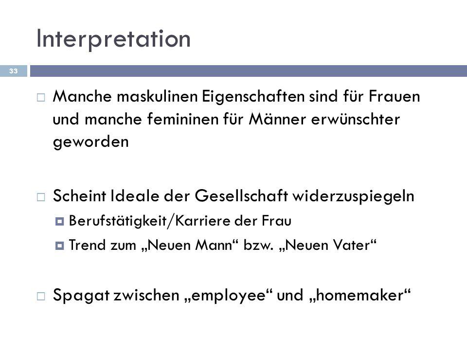 Interpretation Manche maskulinen Eigenschaften sind für Frauen und manche femininen für Männer erwünschter geworden Scheint Ideale der Gesellschaft wi