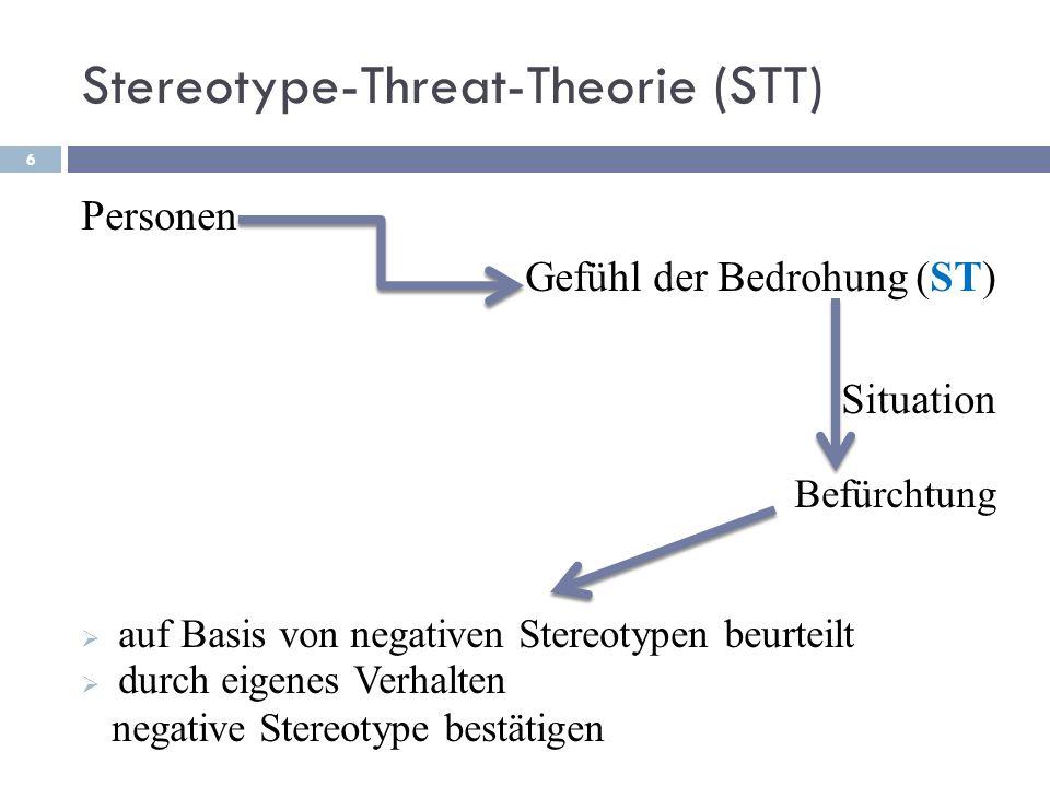 Stereotype-Threat-Theorie (STT) Personen Gefühl der Bedrohung (ST) Situation Befürchtung auf Basis von negativen Stereotypen beurteilt durch eigenes V