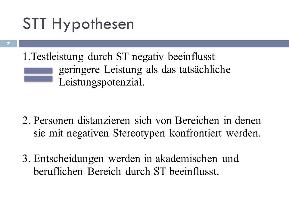 STT Hypothesen 1.Testleistung durch ST negativ beeinflusst geringere Leistung als das tatsächliche Leistungspotenzial. 2. Personen distanzieren sich v