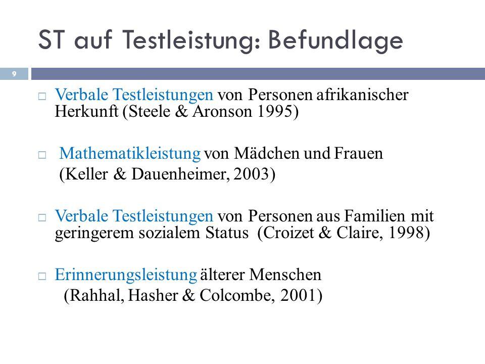 ST auf Testleistung: Befundlage Verbale Testleistungen von Personen afrikanischer Herkunft (Steele & Aronson 1995) Mathematikleistung von Mädchen und