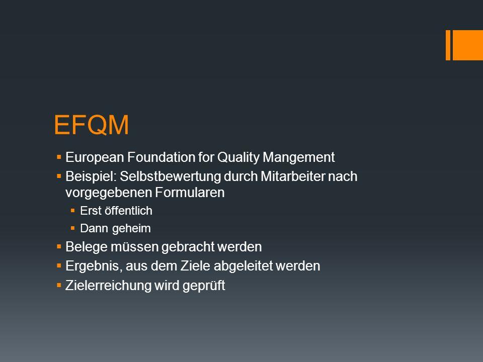 EFQM European Foundation for Quality Mangement Beispiel: Selbstbewertung durch Mitarbeiter nach vorgegebenen Formularen Erst öffentlich Dann geheim Be