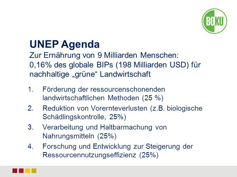 1.Förderung der ressourcenschonenden landwirtschaftlichen Methoden (25 %) 2.Reduktion von Vorernteverlusten (z.B.