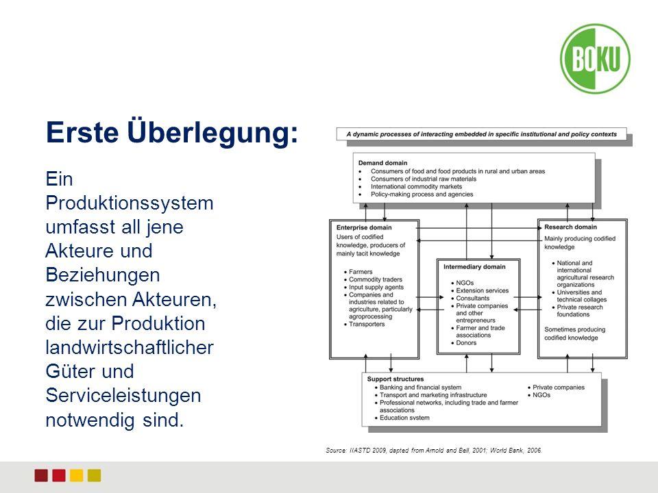 Ein Produktionssystem umfasst all jene Akteure und Beziehungen zwischen Akteuren, die zur Produktion landwirtschaftlicher Güter und Serviceleistungen notwendig sind.
