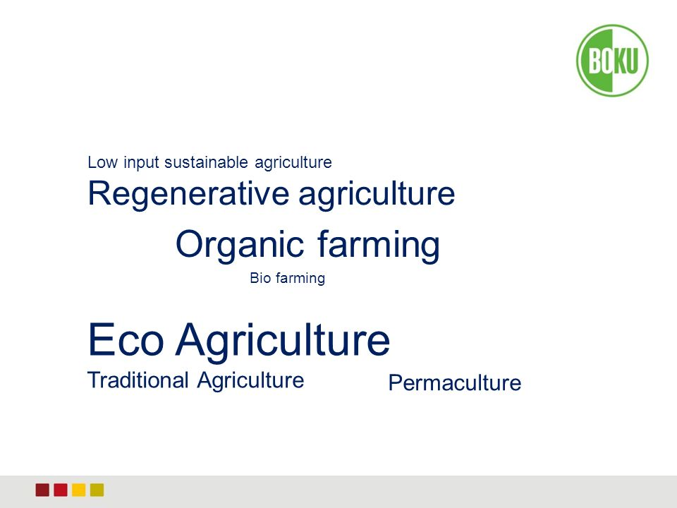Organic farming Bio farming Eco Agriculture Traditional Agriculture Low input sustainable agriculture Regenerative agriculture Permaculture