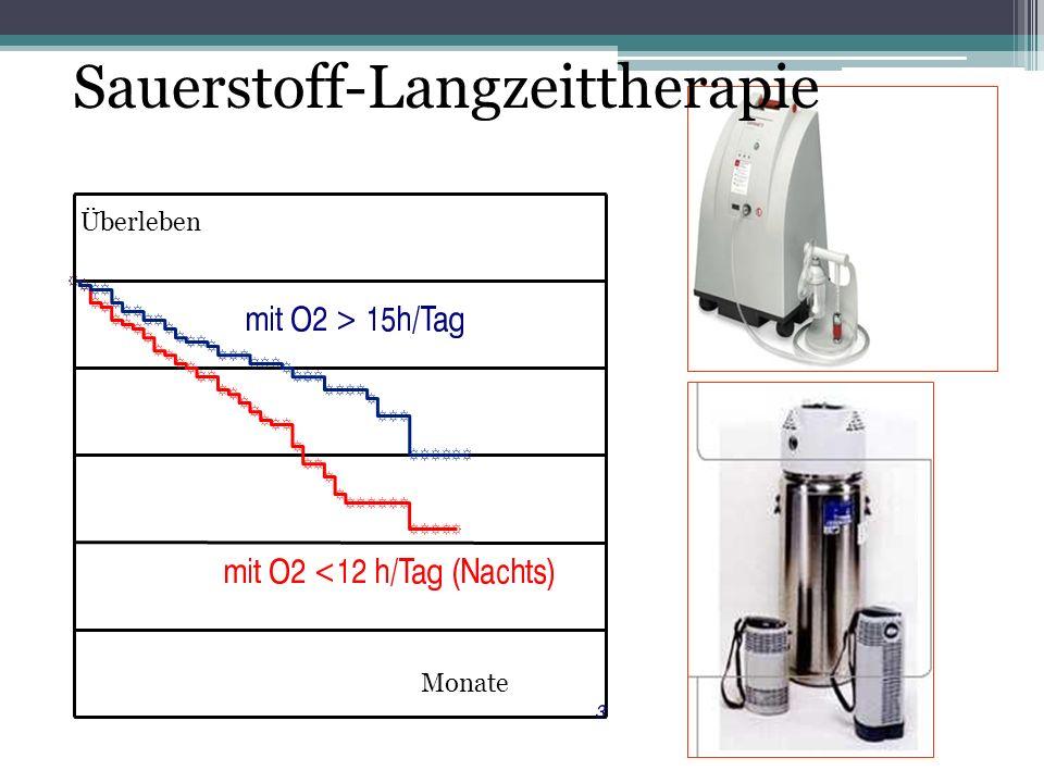 Sauerstoff-Langzeittherapie Monate Überleben