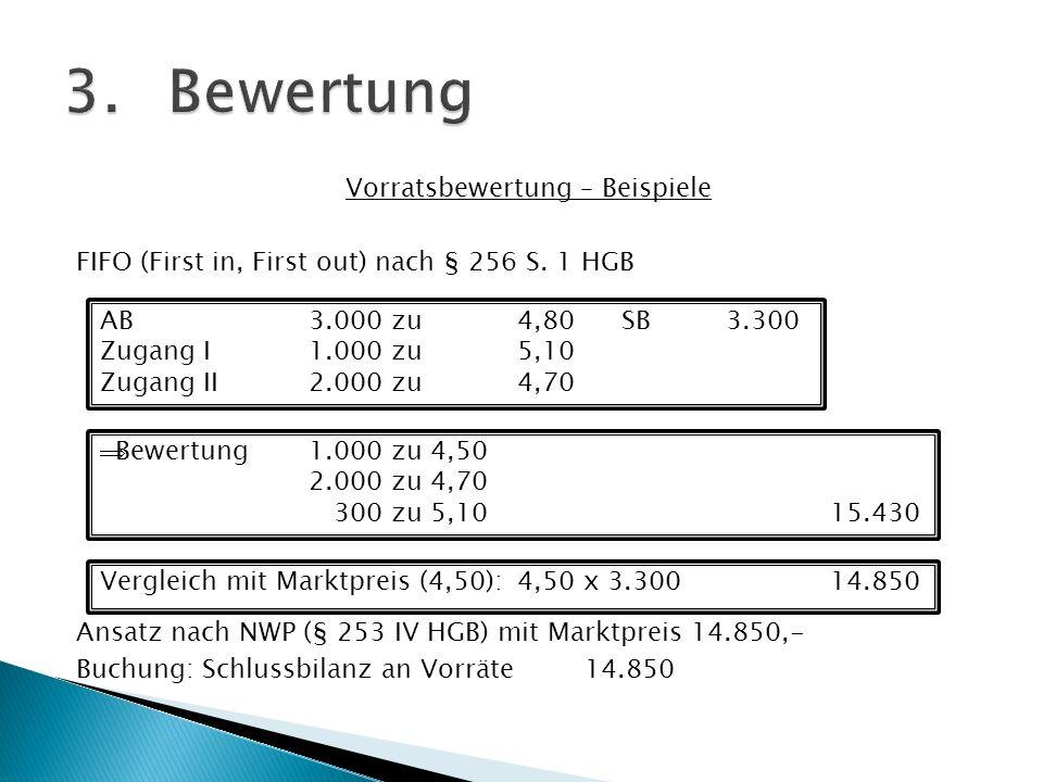 Vorratsbewertung – Beispiele FIFO (First in, First out) nach § 256 S. 1 HGB Ansatz nach NWP (§ 253 IV HGB) mit Marktpreis 14.850,- Buchung: Schlussbil