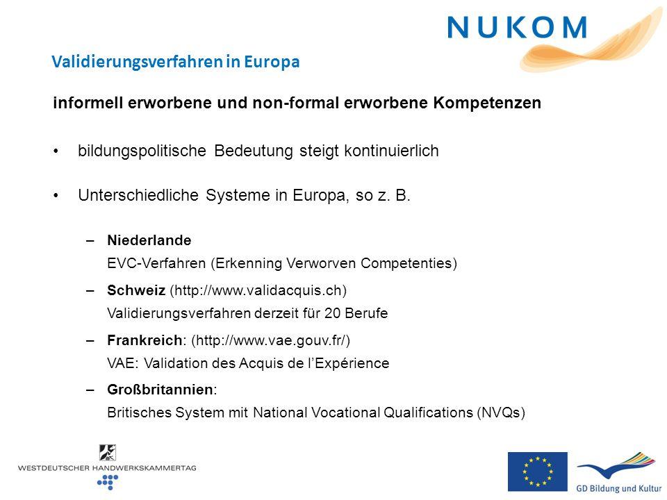 Beispiel: Validierungsverfahren Schweiz