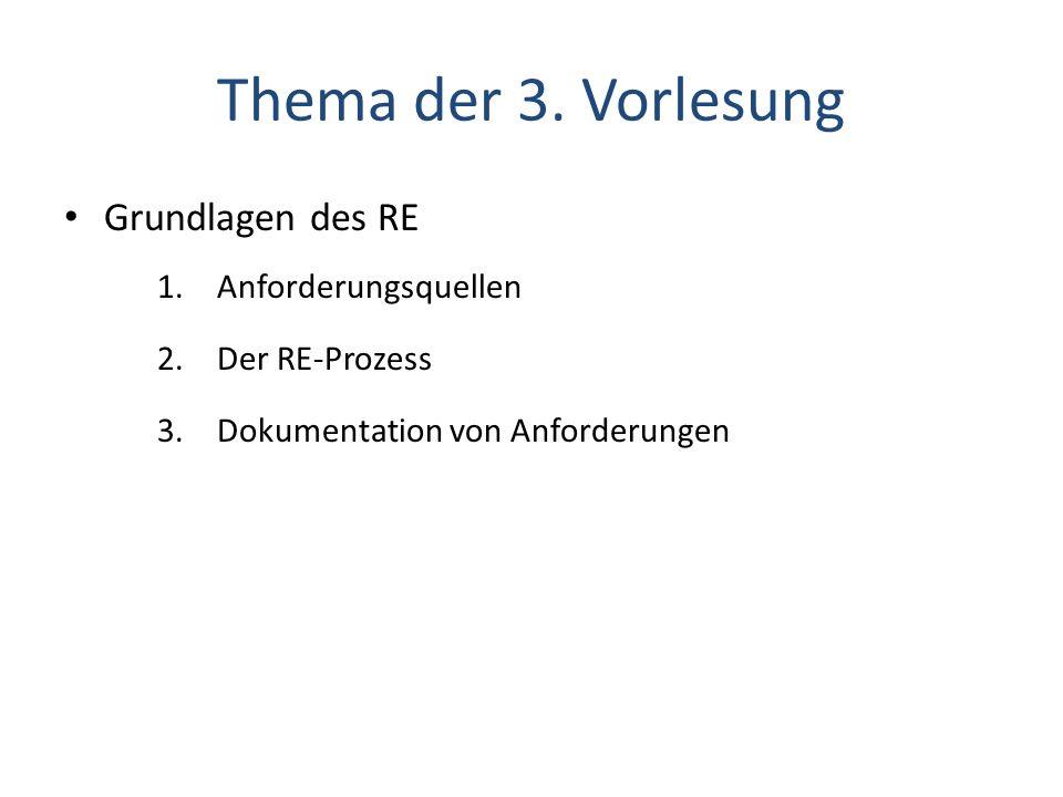 Thema der 3. Vorlesung Grundlagen des RE 1.Anforderungsquellen 2.Der RE-Prozess 3.Dokumentation von Anforderungen
