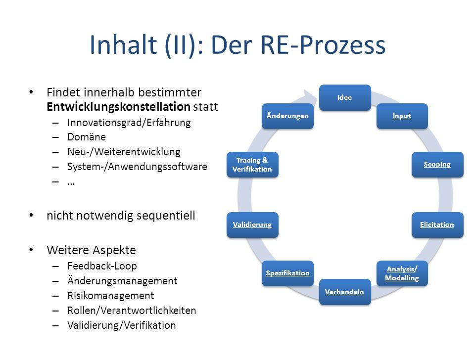 Inhalt (II): Der RE-Prozess Findet innerhalb bestimmter Entwicklungskonstellation statt – Innovationsgrad/Erfahrung – Domäne – Neu-/Weiterentwicklung